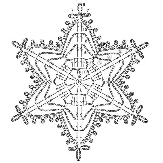 271 best images about kva u010dkani vzorci    crochet pattern on