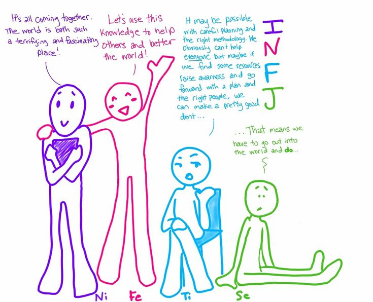 "infjedi: "" INFJ functions - I can't help but picture Inferior Se as this nervous, unpredictable, oblivious little thingie """