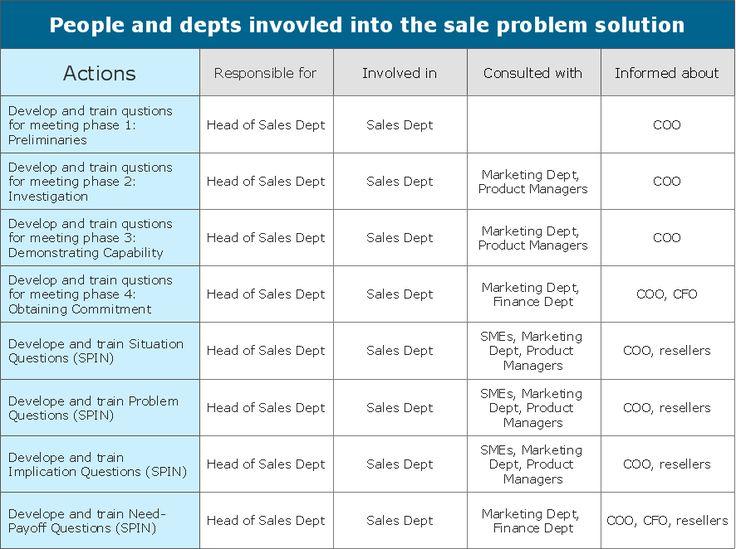 Viac ako 25 úplne najlepších nápadov na tému Price comparison na - product comparison template word