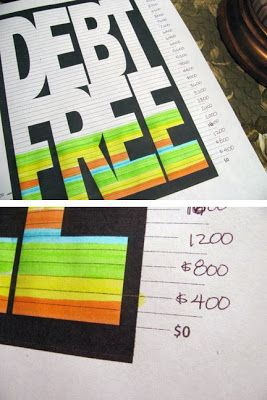 Debt Free Charts: Visual Aid   but reverse...so you fill it with color as you cut down the debt