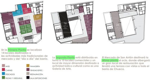 Reopens the new Mercado de San Anton in Chueca - click to enlarge the map