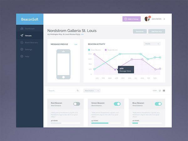 9 15 Visually Brilliant App Dashboard Design Concepts
