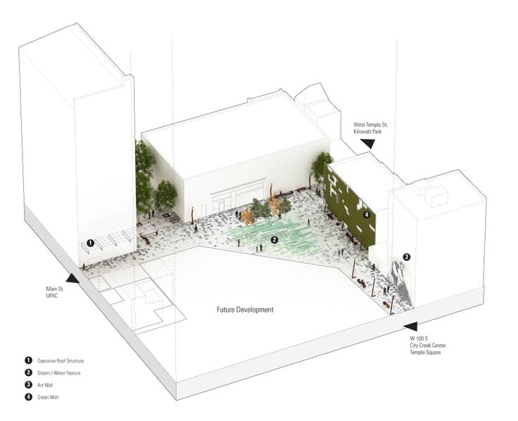 25 best ideas about concept diagram on pinterest for Architectural concepts circulation