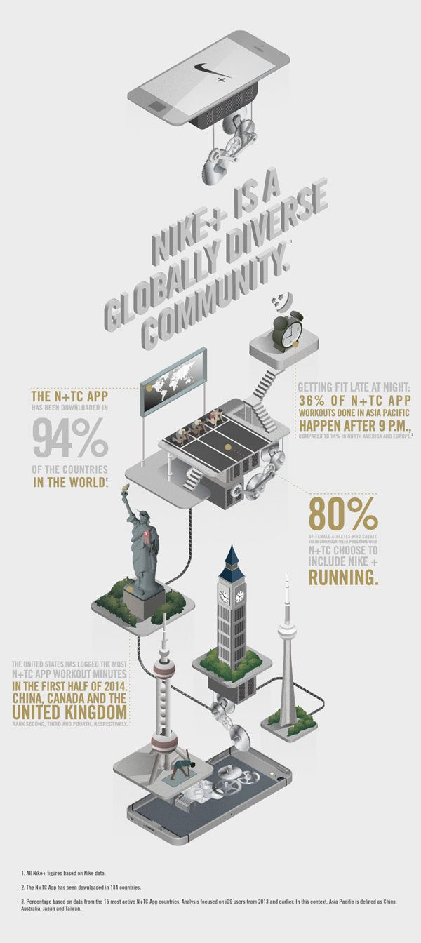 Different infographic details and facts isometric illustrated.