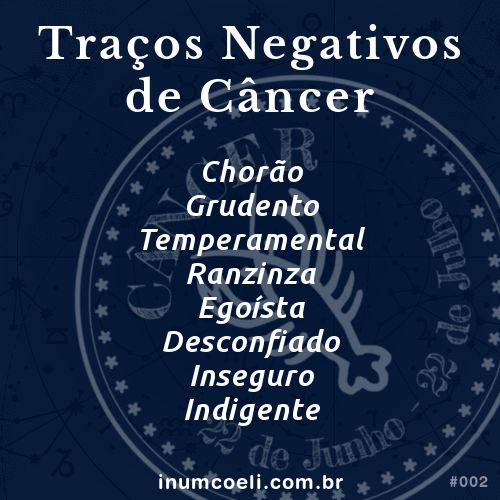 Traços Negativos de Câncer