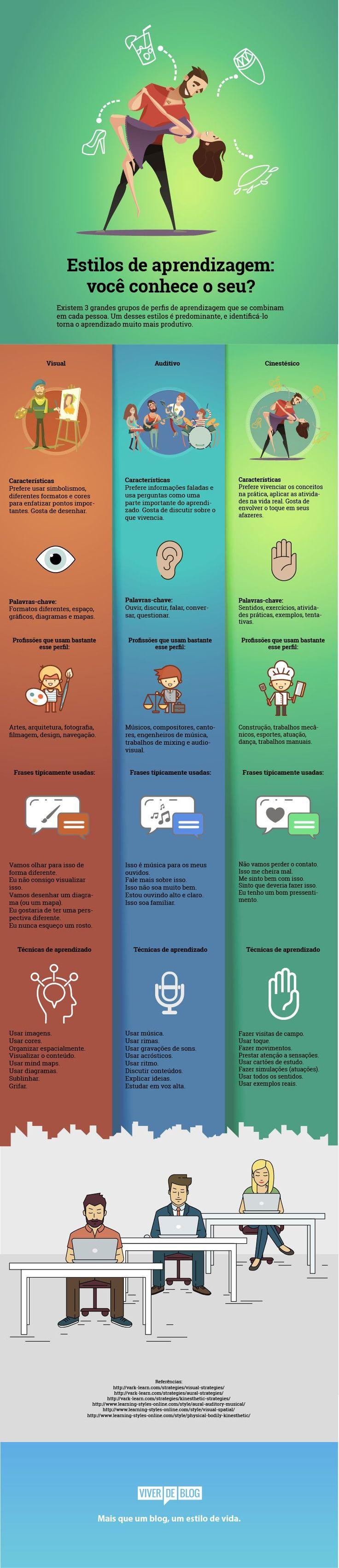 Infografico-Estilos-De-Aprendizagem Clique aqui http://www.estrategiadigital.pt/ferramentas-de-marketing-digital/ e confira agora mesmo as nossas recomendações de Ferramentas de Marketing Digital