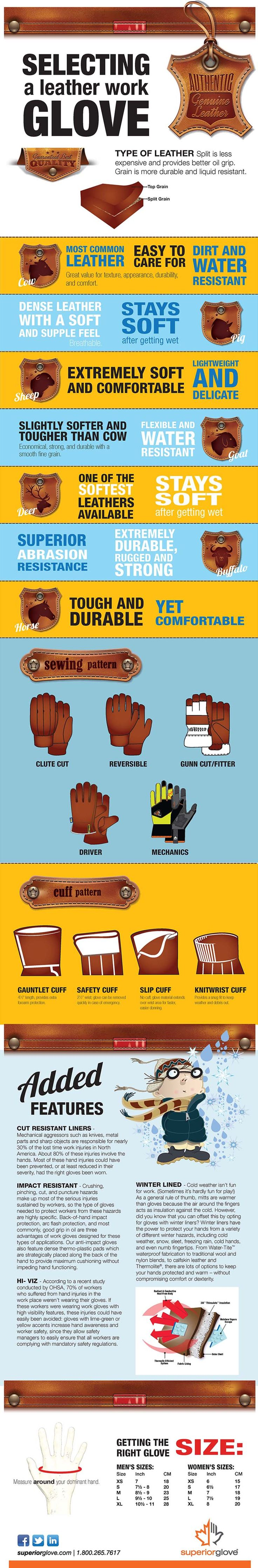 Leather work gloves best price - Guide To Selecting A Leather Work Glove