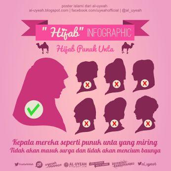 Ukhti, mari sempurnakan Hijab kita ...