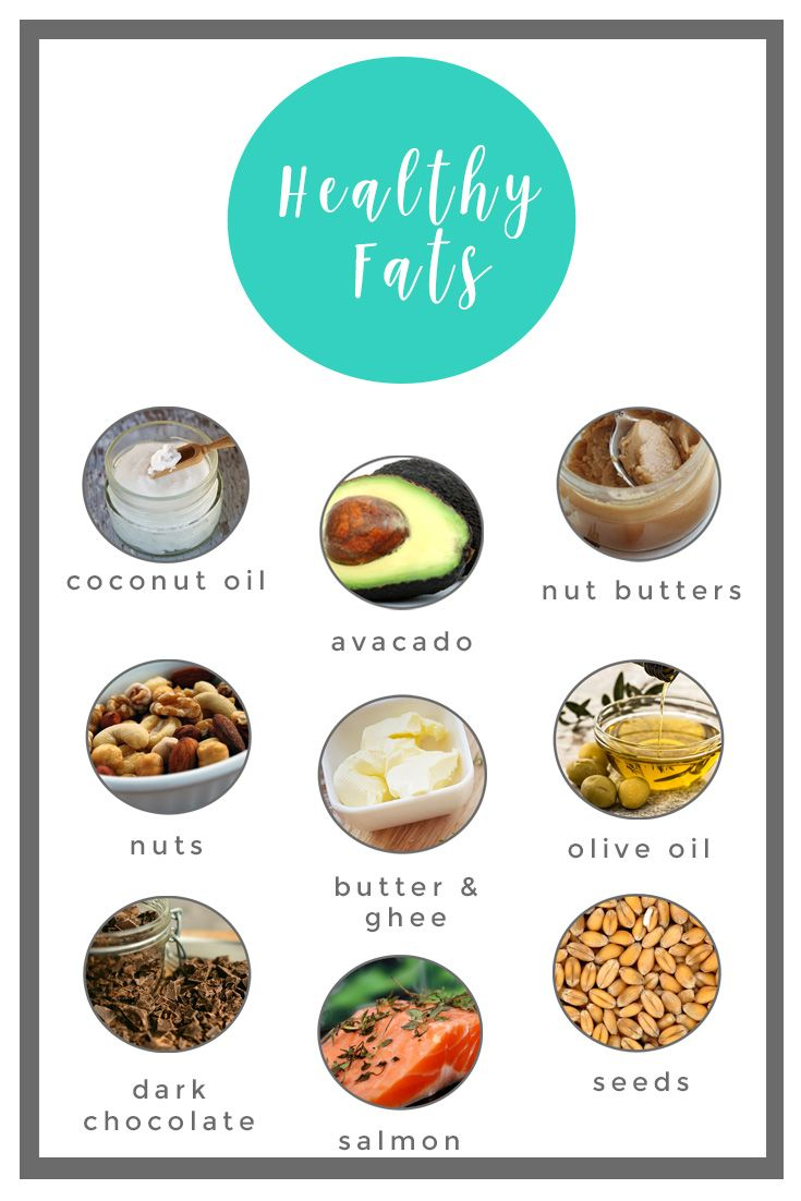 Healthy Fats Be Wholefully You Benefits Of Healthy Fats