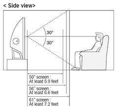 Bildergebnis dafür wie groß Kunst über Couch se…