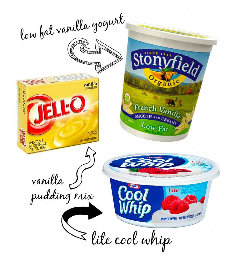 Best Fruit Dip Ingredients. 3.4 oz vanilla pudding, 32 oz light vanilla yogurt, 8 oz light Cool Whip. Mix yogurt and pudding mix together until lumps are gone. Add Cool Whip and chill.