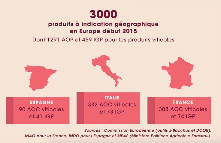 3000 produits à indication géographique en Europe début 2015 - Source : Commission Européenne (outils E-Bacchus et DOOR)