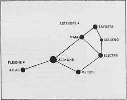 Image result for matariki constellation diagram