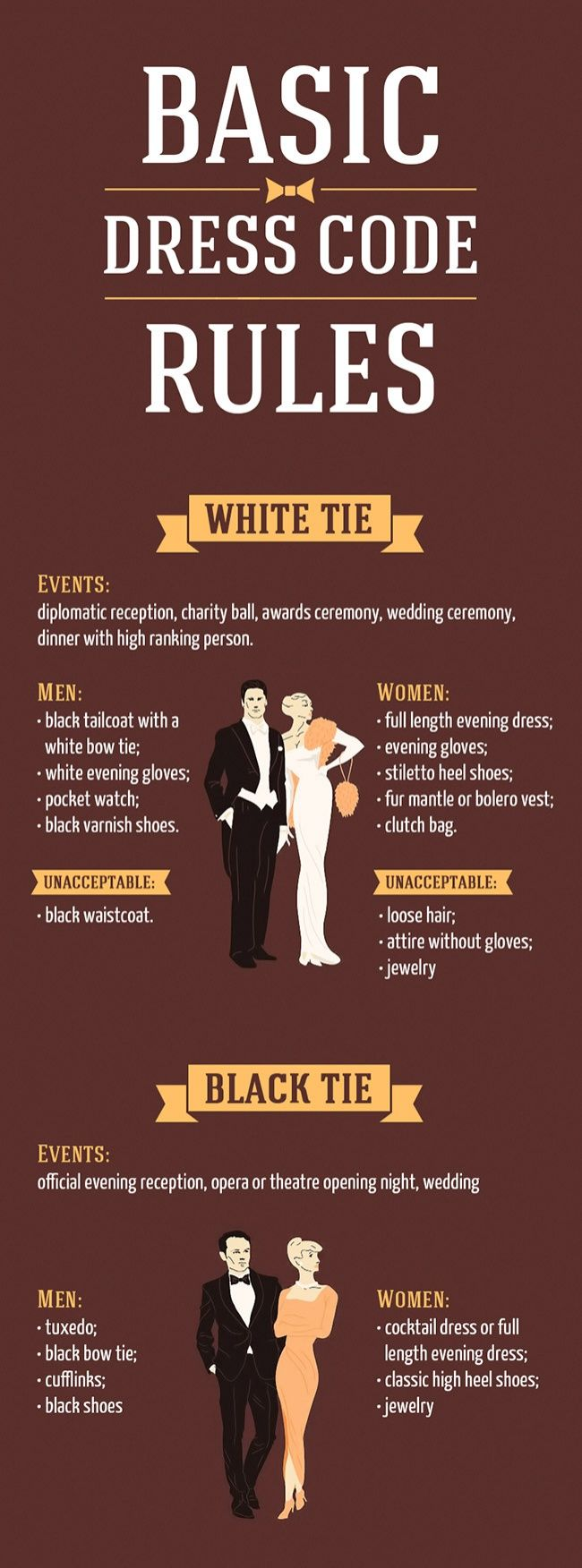 The 25 best ideas about dress code guide on pinterest for Formal dress code wedding