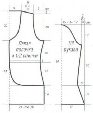 Кружевной винтаж в современный гардероб. Обсуждение на LiveInternet - Российский Сервис Онлайн-Дневников