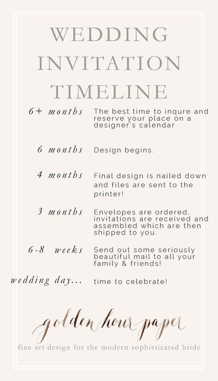 When do you send out wedding invitations? | Weddings, Wedding ...