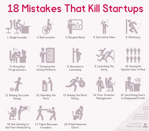 (6) Which Indian startups failed? - Quora
