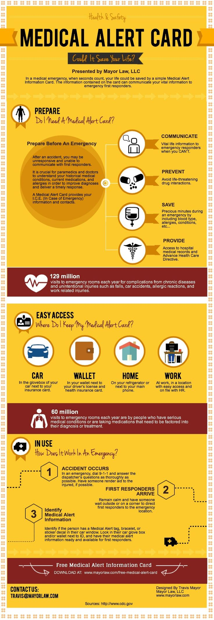 Free medical alert card download with infographic