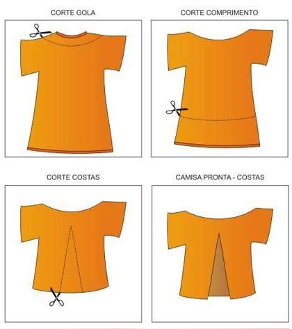 Abuse da criatividade para customizar aquela camiseta básica e sem graça | Jornal da Cidade