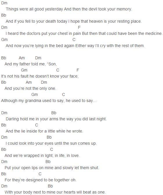 best Ed Sheeran Give Me Love Lyrics And Chords image collection