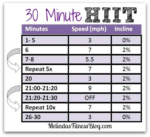 30 Minute HIIT Treadmill Workout
