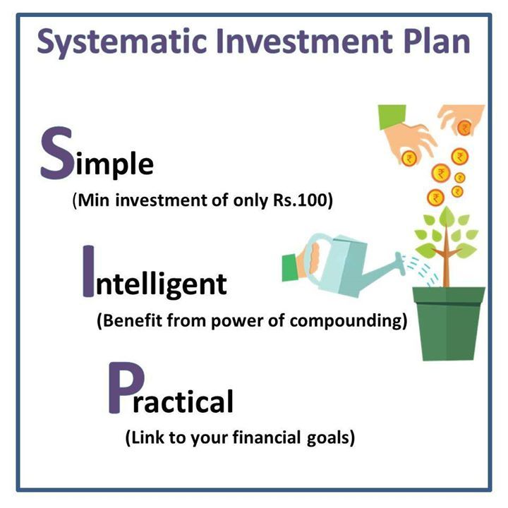 Systematic Investment Plan or SIP is a smart and hassle free mode for investing money in mutual funds.  #Save #Insure #HappyFuture