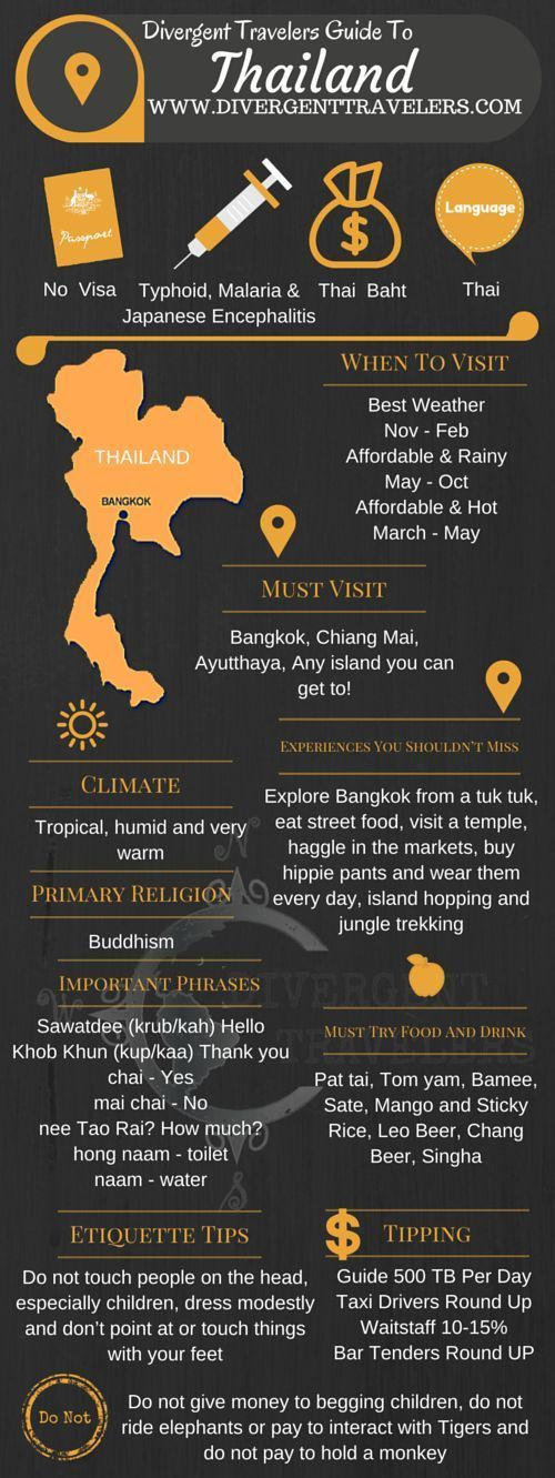 Divergent Travelers Travel Guide, With Tips And Hints To Thailand . This is your ultimate travel cheat sheet to Thailand.