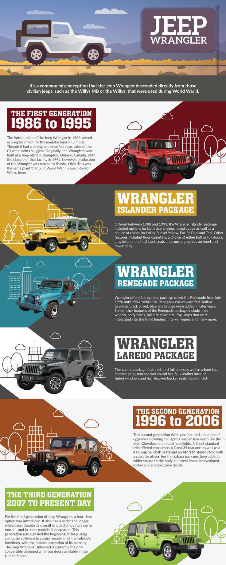 14 Best 4 Wheel Drive Images On Pinterest Jeep Stuff