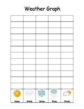 Number Names Worksheets kindergarten graph : 1000+ ideas about Weather Graph on Pinterest | Weather unit ...
