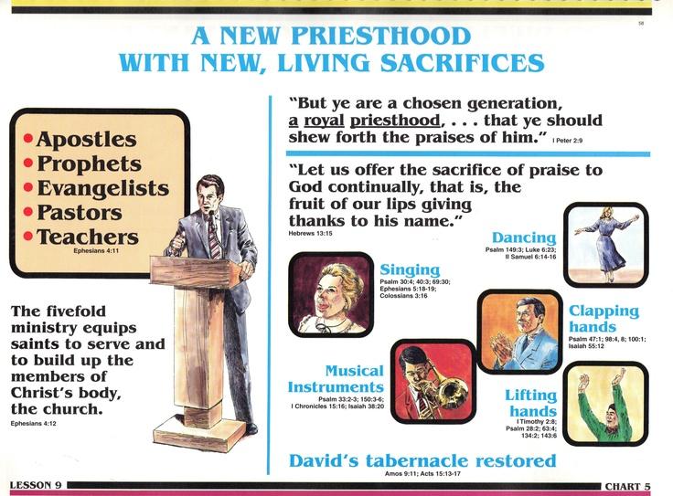 Discover ideas about Scripture Study - pinterest.com