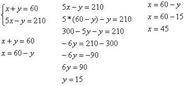A matemática em suas mãos: sistemas de equações e soma/produto