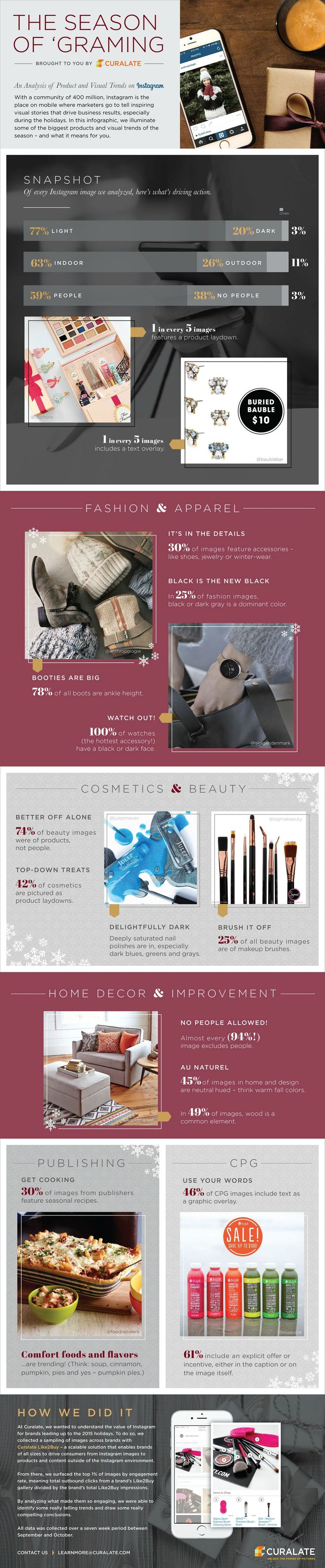 The Season Of 'Graming: An Analysis Of Product and Visual Trends On Instagram [Infographic] | Social Media Today