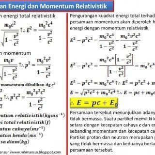 Hubungan Energi dan Momentum Relativistik Persamaan energi total relativistik Persamaan momentum Pengurangan kuadrat energi total terhadap persamaan momentu. http://slidehot.com/resources/hubungan-energi-dan-momentum-relativistik.48805/