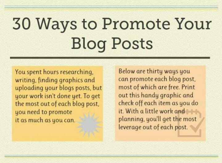 How to write articles for blogs