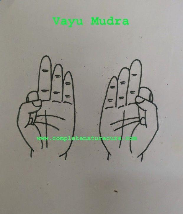 Mudra treatment for Sciatica Pain