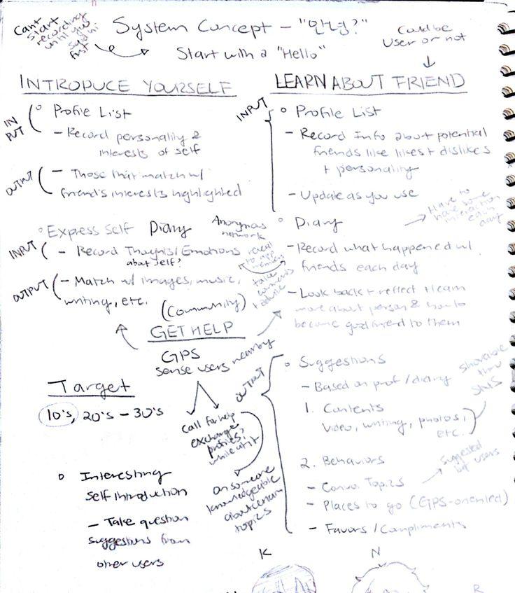 First organization of brainstorm (not final).