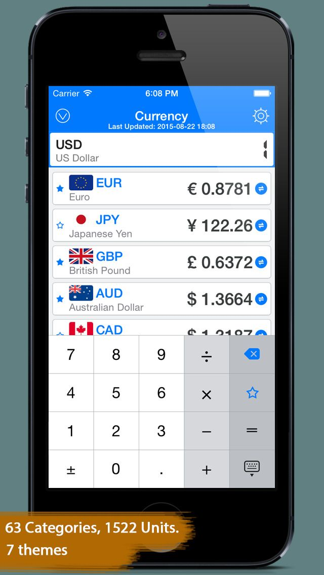 Canadian forex ca currency converter
