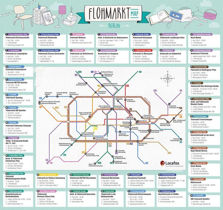 Inspiration pur! Locafox zeigt dir in der Flohmarkt-Map Berlin alle Berliner Flohmärkte in einer übersichtlichen S+U-Bahn-Karte.