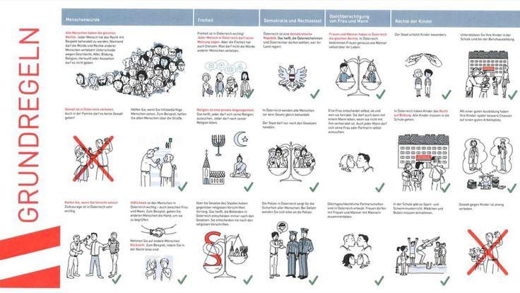 Jerman Bagikan Poster Tata Krama di Kolam Renang Bagi Pengungsi Suriah - Tutorial berbagai bentuk berisi tata krama dalam bentuk kartun bagi para pencari suaka di Eropa.