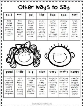 This sheet is designed to help students choose new and improved words instead…