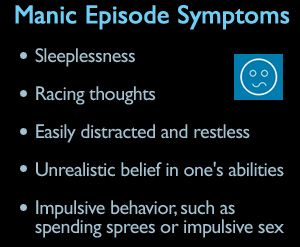 Bipolar Disorder - Manic Episode Symptoms