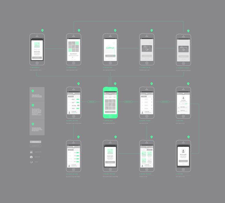 Wireframe+kit+freebies+.sketch+–+iPhone+6