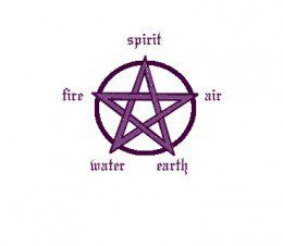 Wicca for Beginners: Elemental Powers and Finding Your Element