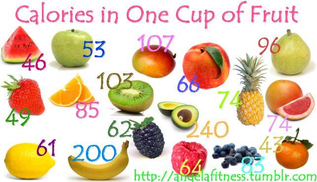 i fruit fruit calories