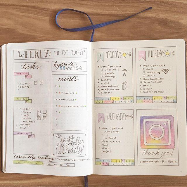 Dieser ,,Kalender'' sieht so schön aus.#planner #plannercommunity