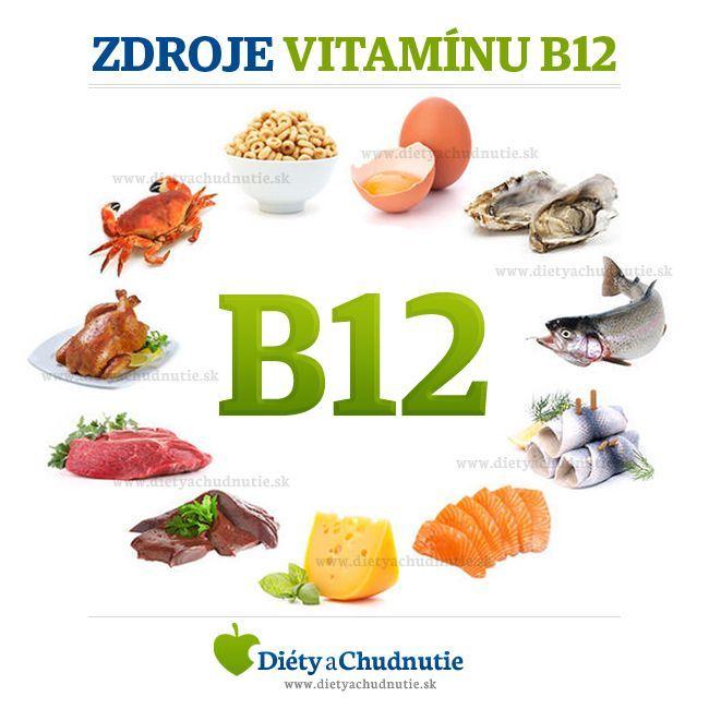 zdroje vitamínu B12