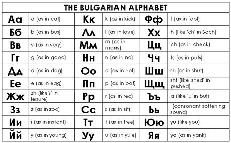 Bulgarian is mutually intelligible with Macedonian, and fairly closely related to Serbian, Croatian, Bosnian and Slovenian. Description from retirement-homes-bulgaria.com. I searched for this on bing.com/images