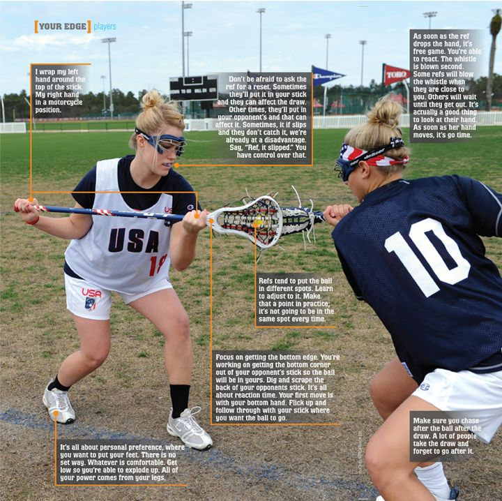 Your Edge: Scrape and Chase to Win the Draw - US Lacrosse