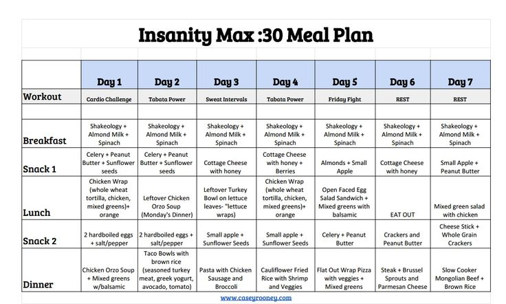 Last week I started Insanity Max :30 and I am officially on Spring Break Countdown! Get my meal plan and workout schedule here!