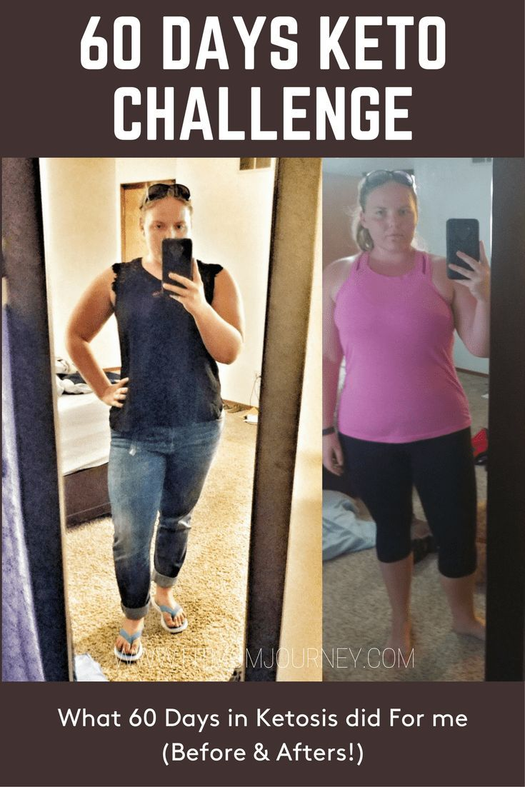 Keto Diet Results: What 60 Days in Ketosis Did for Me ...